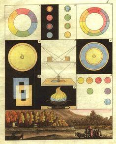 Goethe, color panel no. 1