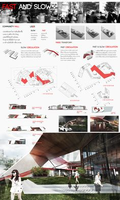Community mall design project in faculty of architecture kmitl, thailand architecture board, architecture portfolio Concept Board Architecture, Architecture Presentation Board, Architecture Panel, Architecture Images, Architecture Student, Architecture Drawings, Architectural Presentation, Project Presentation, Presentation Layout