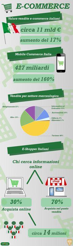 Infografica Ecommerce Italiani la situazione nel 2013 by WeBoxStudio