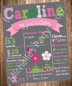 Pink and Green Ladybug Chalkboard Poster DIY 16x20 by mlf465, $25.00