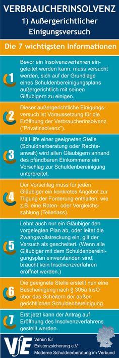 pin by bonify on unsere infografiken pinterest graphics - Schuldenbereinigungsplan Muster