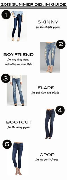 ALLSAINTS Denim Fit Guide | Portfolio | Pinterest | Fit