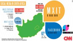 Social media in South Africa | Mxit | Facebook | Twitter | Infographic | Afrographique | CNN