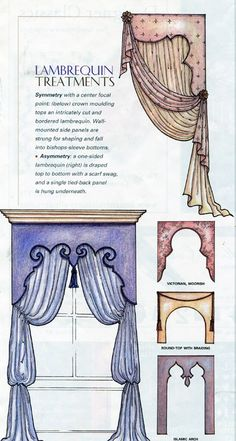 Lambrequins, pelmets and other classical window treatments