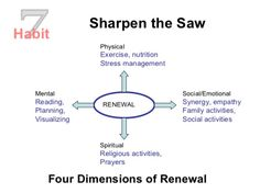 seven-habits-of-highly-effective-people-54-728