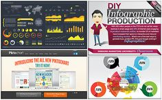 Resources for Creating Infographics: Online Tools, Tutorials and Free…