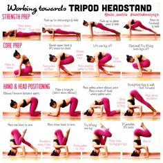 Yoga inversions - working towards tripod headstand @miss_sunitha