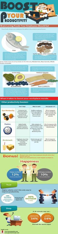 Boost your Productivity #Infographic A happy employee is a productive employee www.socialmediamamma.com