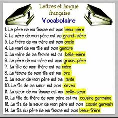 How To Learn French To Get Learn French Videos Tips France French Learning Games, French Teaching Resources, Teaching French, French Expressions, French Language Lessons, French Language Learning, French Lessons, French Phrases, French Words