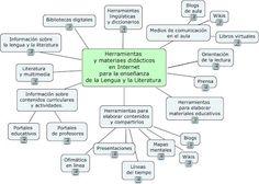 Herramientas TIC en el aula de LENGUA Y LITERATURA
