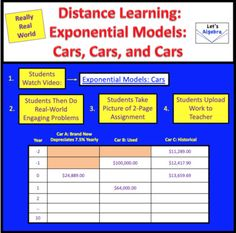 Distance Learning For High School Math: Exponential Models (Cars, Cars and More Cars). Video Explanations and Really Really World Stuff! Middle School, High School, Levels Of Understanding, Secondary Math, Algebra 1, Math Stations, Writing Practice, Teaching Tools, School Teacher