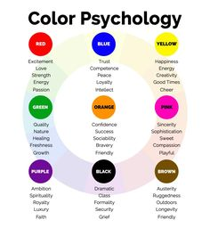 Positive Color Psychology | Colour psychology and Psychology