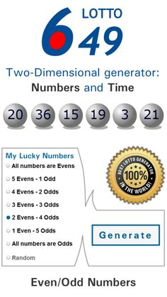 Lotto 649 - Canada Lottery Results, Tips & Winning Numbers Winning Powerball, Lotto Winners, Lottery Winner, Winning The Lottery, Lotto Lottery, Lottery Strategy, Lottery Tips, Lotto 649 Winning Numbers, Lotto Numbers