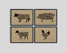 Meat cuts print Meat cuts poster Butcher di MyPrintableArts
