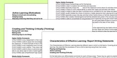 EYFS Report Writing Bank of Differentiated Statements - Characteristics of Effective Learning Reading Comprehension Activities, Comprehension Questions, Kensukes Kingdom, Characteristics Of Effective Learning, Defiance Disorder, Teaching Packs, Oppositional Defiant Disorder, Teachers Aide, School Plan