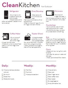 Natural kitchen cleaners and cleaning schedule. Useful! by leah