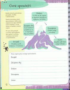 Pomysły jak wspierać rozwój umiejętności pisania krótkich opowiadań