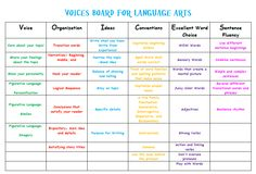 "Part 2 Additional topics for mini lessons to place on the ""Using Your Writing Voice"" bulletin board"