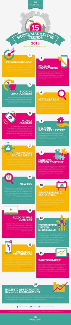 Tendencias para el 2015 en Marketing online hotelero // 15 Hotel Marketing Trends for 2015