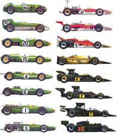 Formula Racing Lotus formula racing car HD wallpaper OK Grand Prix, F1 Lotus, Car Side View, Jochen Rindt, Formula 1 Car, Racing Events, Car Drawings, F1 Racing, Love Car