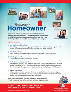 Top 5 questions that any homeowner must ask themselves