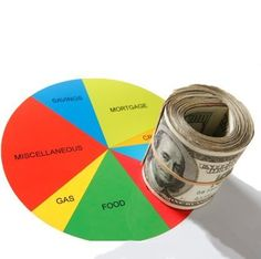 This is a guide about creating a budget. Creating a budget allows you to see where you spend your money and helps you live within your means. With a budget you can learn how to save regardless of your income bracket.