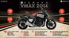 yamaha v max hd photos Yamaha V Max, Yamaha Yzf R, Type 4, Hd Photos, Need To Know, Wallpaper, Infographics, Specs, Branding