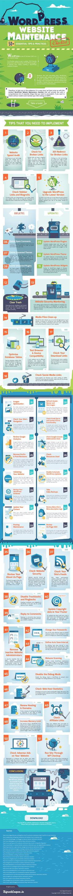 WordPress Website Maintenance Checklist #Infographic #WordPress