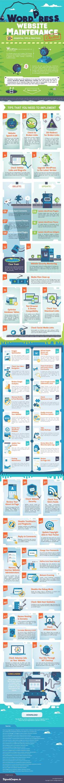 WordPress Website Maintenance Checklist #Infographic #WordPress