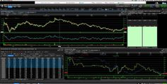 Best Forex Trade For Today