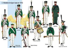 Russian Infantry , Grenadiers : Napoleonic Wars : Tactics : Organization : Uniforms