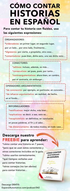 One of the easiest ways to learn Spanish is to find someone else who speaks Spanish. This person can be someone who is a native Spanish speaker or it can be Spanish Phrases, Ap Spanish, Spanish Vocabulary, Spanish Words, Spanish Language Learning, How To Speak Spanish, Teaching Spanish, Learn Spanish, Spanish Basics