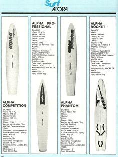 ALPHA boards range 1981-Greek market