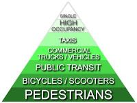 Green transportation begins with your feet!   Join Betsy Rosenburg On the Green Front on PRN Radio.