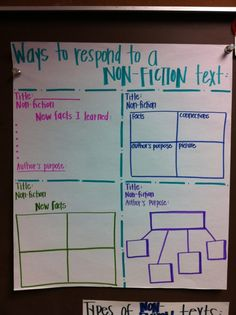 Nonfiction response anchor chart