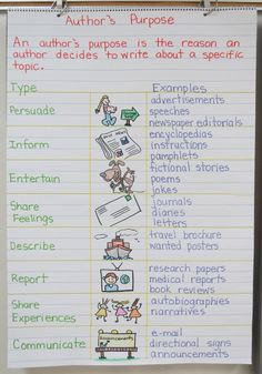 Author's Purpose Three Teaching Activities | Book Units Teacher