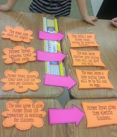 """The students are really engaged! Cause and Effect activity to go with the book, """"Click, Clack, Moo Cows That Type"""". Could do with ANY Cause and Effect Text Reading Lessons, Reading Skills, Teaching Reading, Guided Reading, Library Lessons, Reading Groups, Close Reading, Reading Club, Reading Art"""