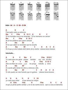 93 Ideas De Letras Y Acordes Para Guitarra Y Ukelele En 2021 Letras Y Acordes Ukelele Canciones