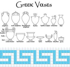 Irish Crochet Motif – Greek Vases – Amphora Pattern | Crochet Thread
