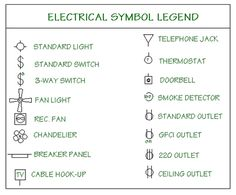Drawing Electrical Plans - Planning New Electrical Service - Home ...