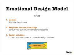 Emotional Design Model after 1. Moment! 