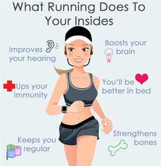 WHAT EXACTLY DOES RUNNING DO TO TO INSIDES? With our strong calves and general awesomeness, it's easy to see the outward changes that running can have on our bodies; but it's what's on the inside that counts. This is what all that running does to your insides, have you noticed these changes? #running #health #wellness
