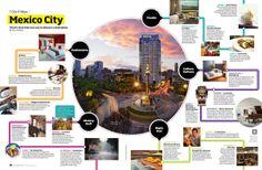 #layout #magazinelayout #magazinelayouts #travel #travelmagazine
