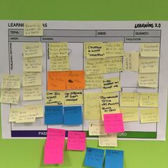 Starting a Community of Practices using the Learning Canvas is an easy way to share common practices and to design ideas to overcome challenges. Try it today!