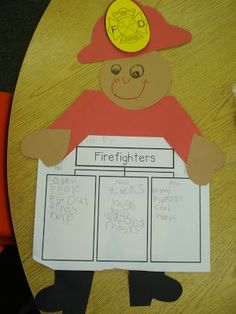 Fireman: or other community helpers and children make lists eg. what I need, what I wear, what I do.