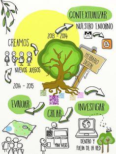 Pinzellades al món: Cartells educatius de Lara Romero / Pósters educativos de Lara Romero
