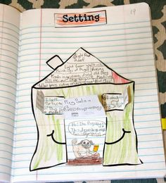 Free Writing Mini Lesson 16- developing a setting in the introduction.  Designed by Rockin Resources
