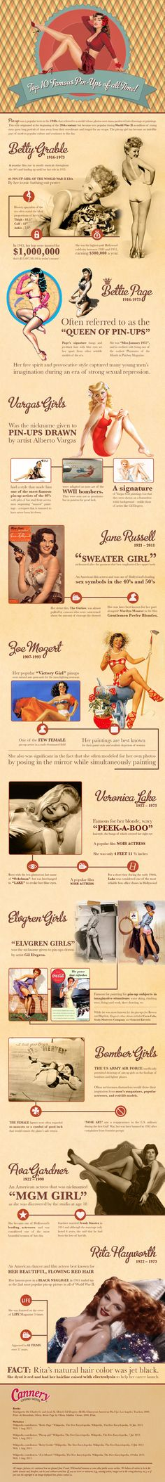 Top 10 Famous Pin-Ups Of All Time [INFOGRAPHIC] #pinup #famous