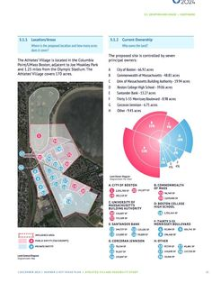 An overview of the planned Athletes' Village, broken out by current land owners, including the city of Boston, the commonwealth, the University of Massachusetts Building Authority, Santander Bank, Thirty 5-55 Morrissey Boulevard, Corcoran Jennison and Boston College High School.