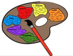 Two Wonderful Bloom's Taxonomy Paint Palette for Teachers ~ Educational Technology and Mobile Learning Classroom Tools, Flipped Classroom, Classroom Ideas, Instructional Design, Instructional Technology, Blooms Taxonomy, Primary Teaching, 21st Century Skills, Critical Thinking Skills
